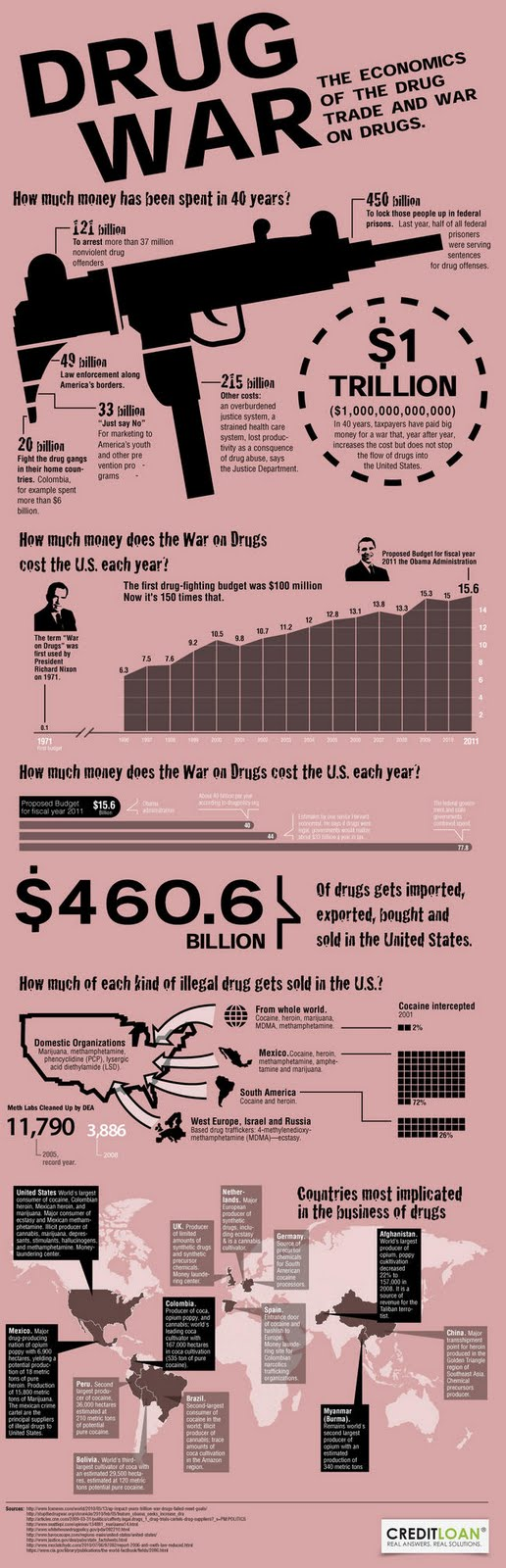 drug-wars-infographic