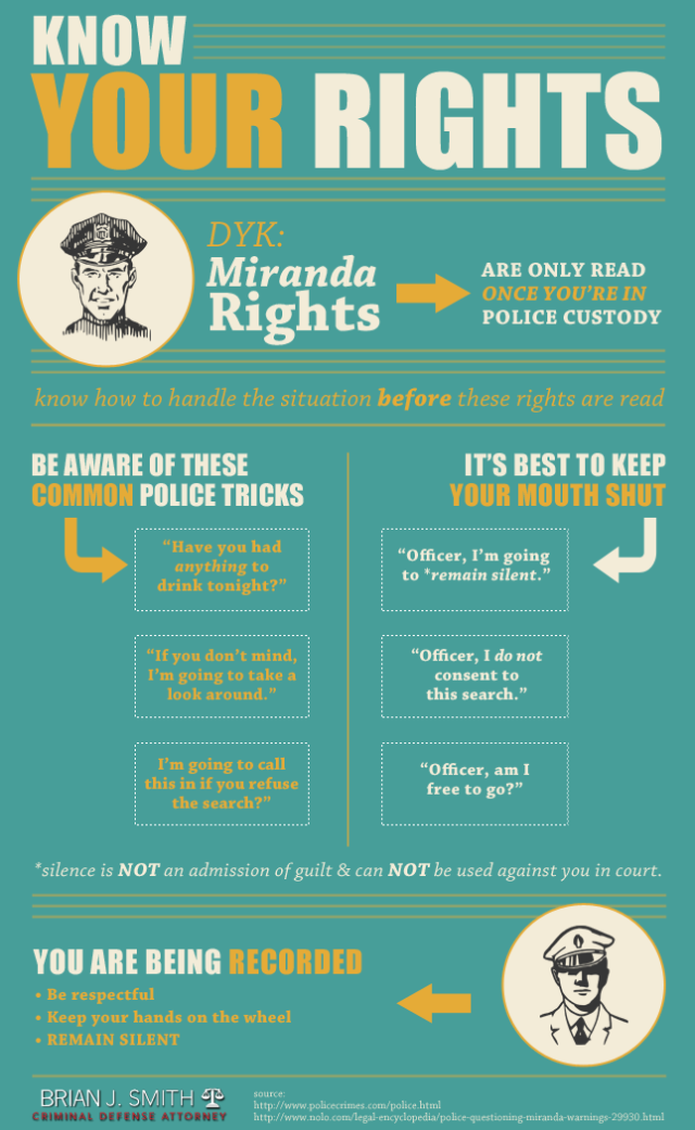 Know-your-rights-infographic-2