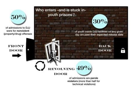 prison-door-graphic1
